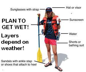 What Shoes To Wear When White Water Rafting